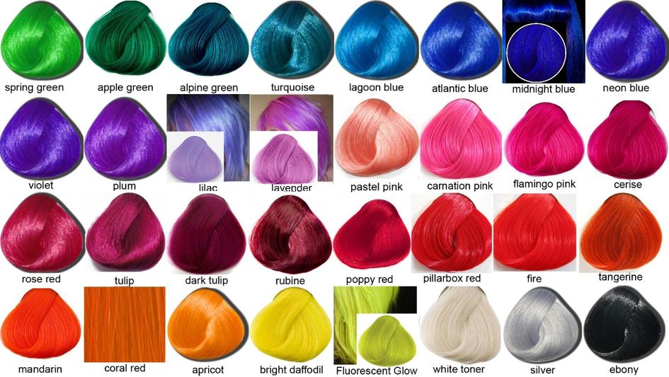 Видове бои за коса | Блог на Био Лайф Козметикс