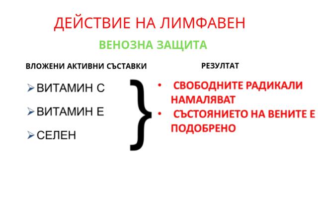Лимфавен действие 3 - Венозна защита